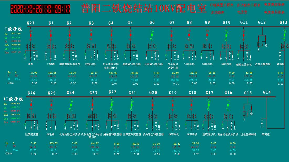 WXDK-7000后臺監控系統